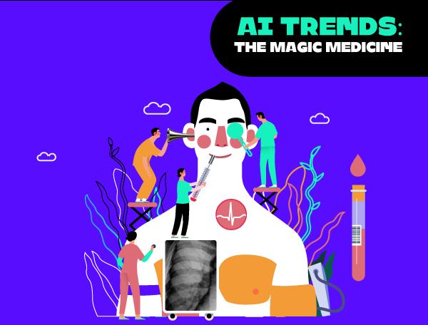 Weekly trends - Medicine